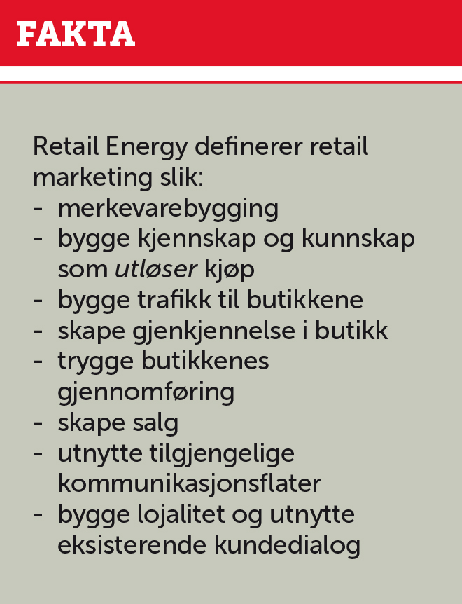 Fakta_Retail_Energy